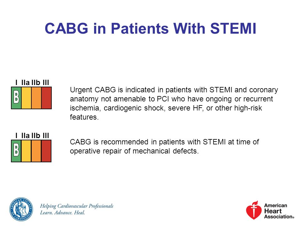 CABG in Patients With STEMI Urgent CABG is indicated in patients with STEMI and coronary anatomy not amenable to PCI who have ongoing or recurrent isc