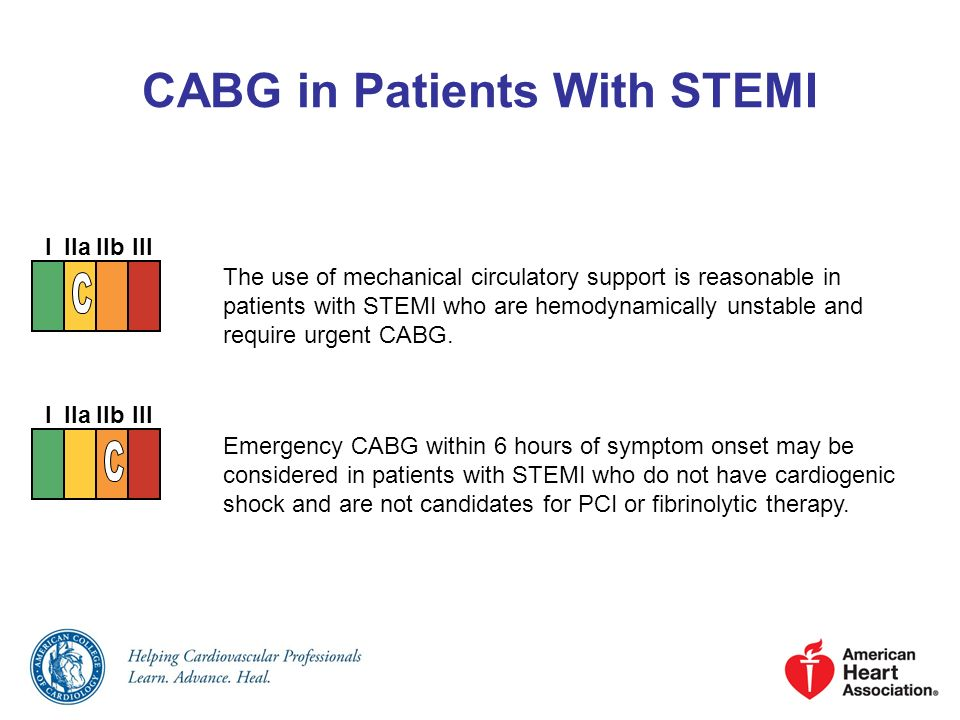 CABG in Patients With STEMI The use of mechanical circulatory support is reasonable in patients with STEMI who are hemodynamically unstable and requir