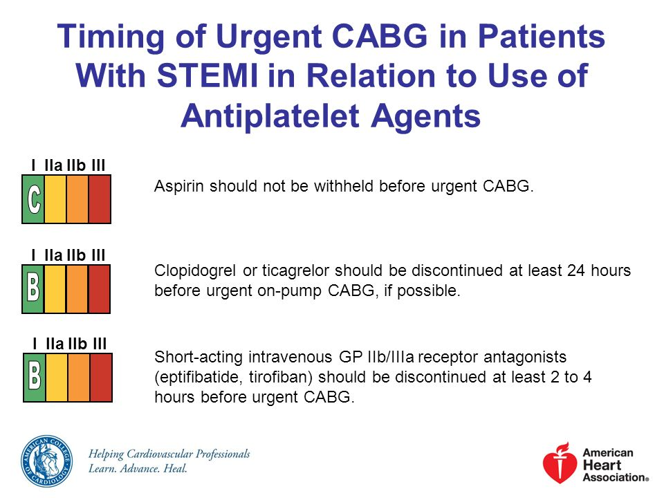 Timing of Urgent CABG in Patients With STEMI in Relation to Use of Antiplatelet Agents Aspirin should not be withheld before urgent CABG. Short-acting
