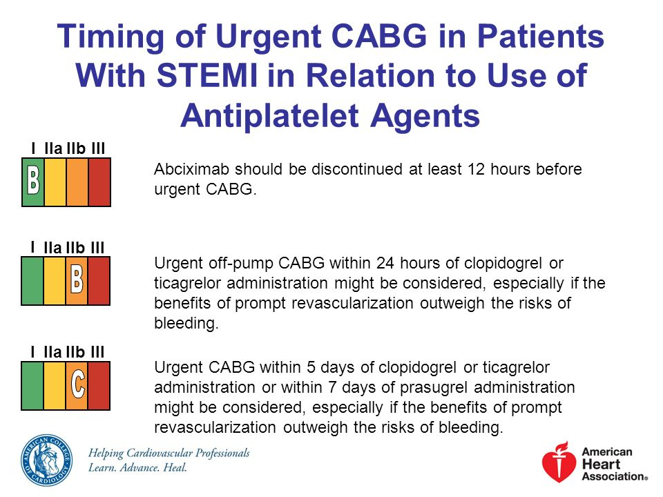 Timing of Urgent CABG in Patients With STEMI in Relation to Use of Antiplatelet Agents Abciximab should be discontinued at least 12 hours before urgen