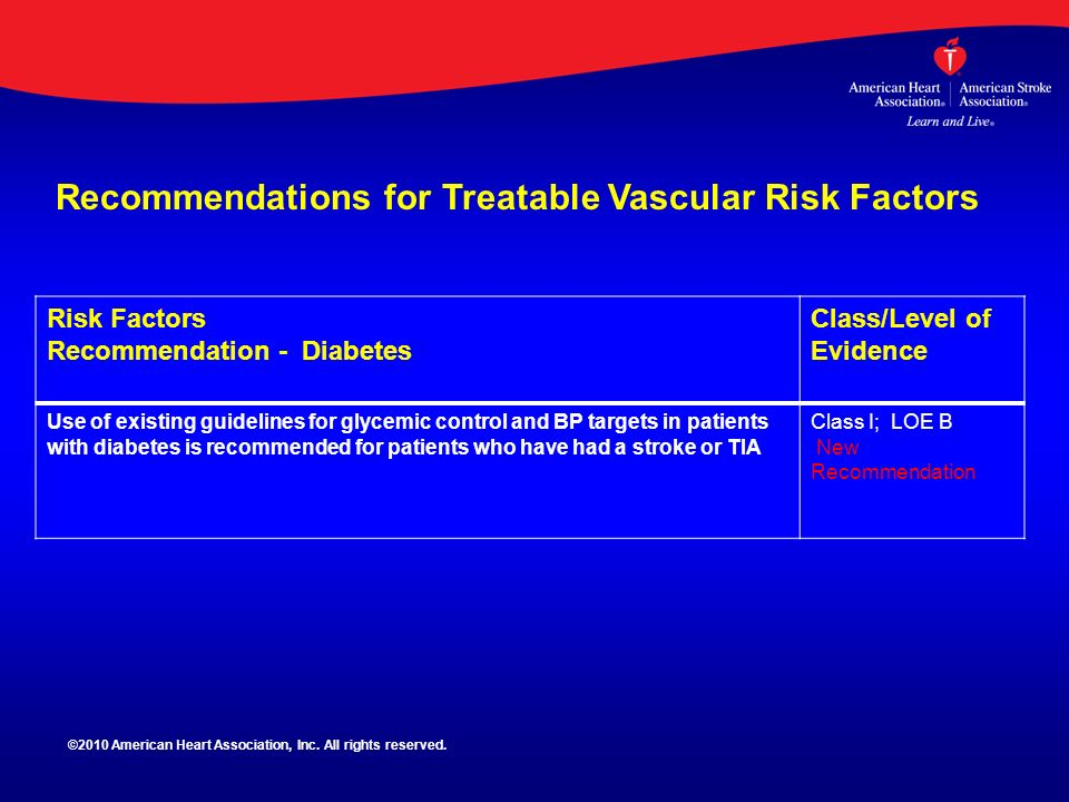 Recommendations for Treatable Vascular Risk Factors Risk Factors Recommendation - Diabetes Class/Level of Evidence Use of existing guidelines for glyc