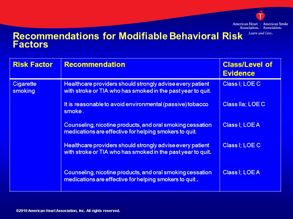 Recommendations for Modifiable Behavioral Risk Factors Risk FactorRecommendationClass/Level of Evidence Cigarette smoking Healthcare providers should