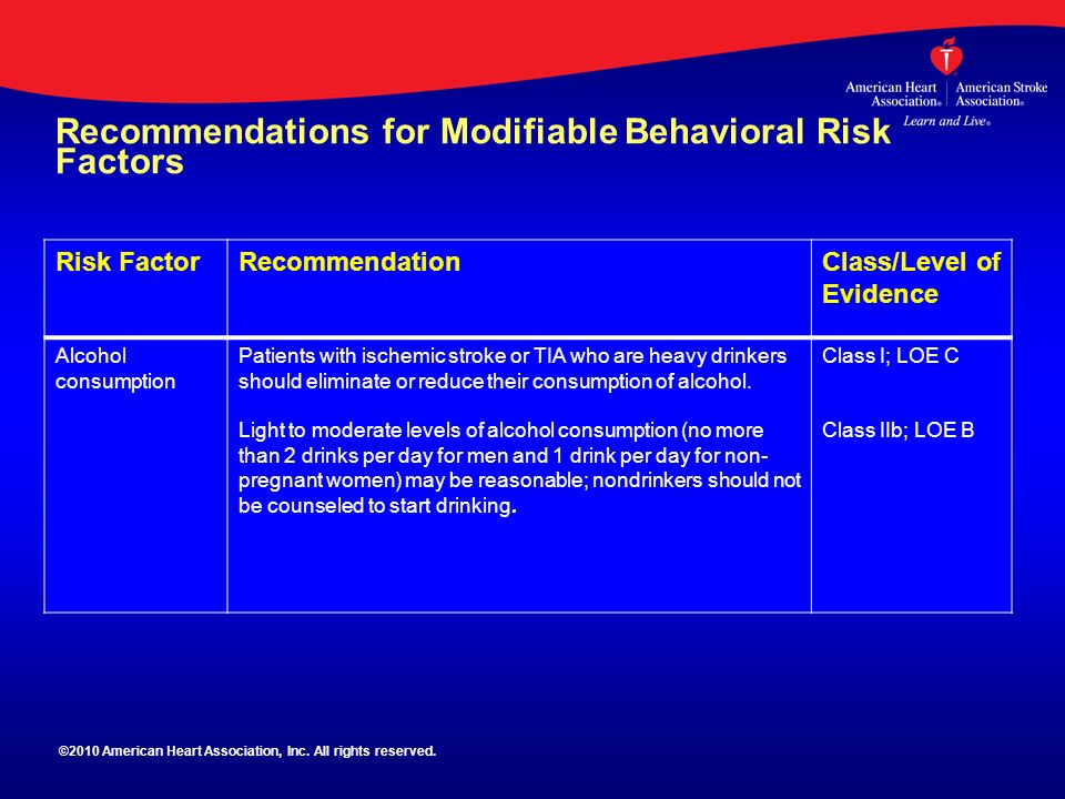 Recommendations for Modifiable Behavioral Risk Factors Risk FactorRecommendationClass/Level of Evidence Alcohol consumption Patients with ischemic str