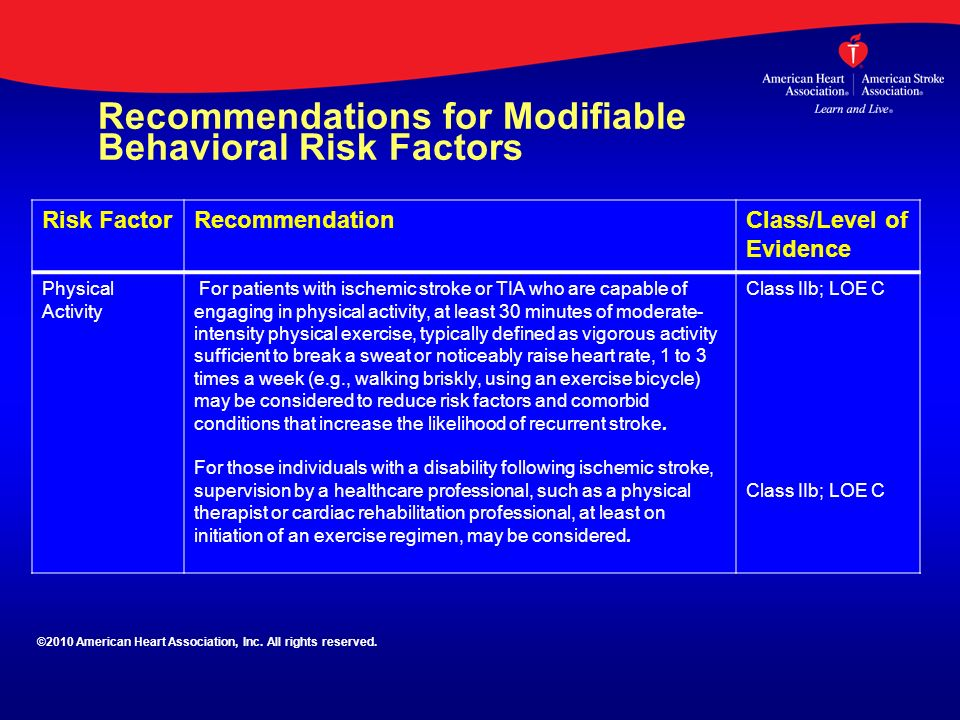 Recommendations for Modifiable Behavioral Risk Factors Risk FactorRecommendationClass/Level of Evidence Physical Activity For patients with ischemic s