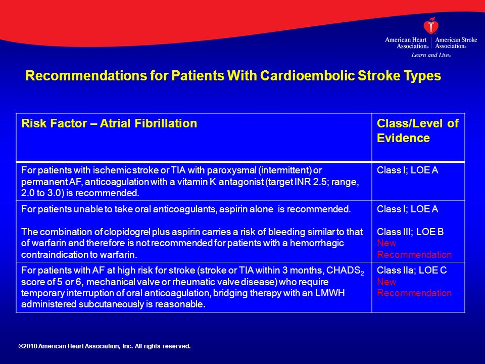 Risk Factor – Atrial FibrillationClass/Level of Evidence For patients with ischemic stroke or TIA with paroxysmal (intermittent) or permanent AF, anti