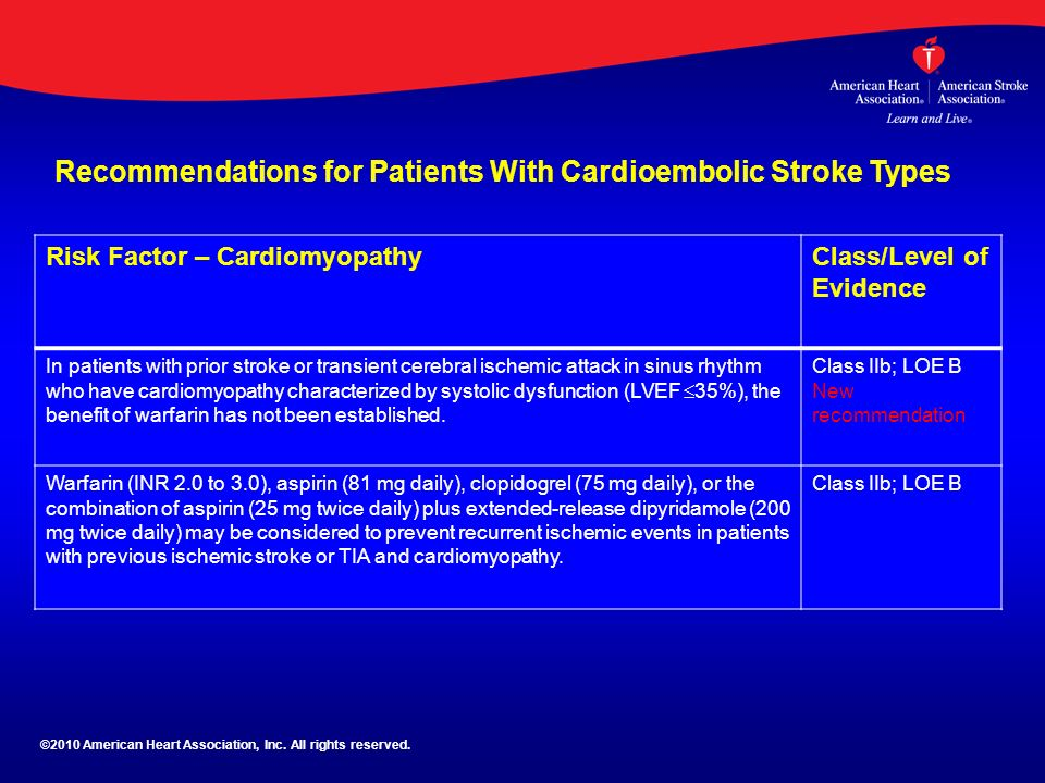 Risk Factor – CardiomyopathyClass/Level of Evidence In patients with prior stroke or transient cerebral ischemic attack in sinus rhythm who have cardi