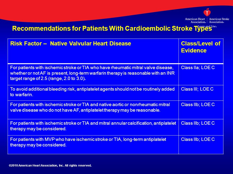 Risk Factor – Native Valvular Heart DiseaseClass/Level of Evidence For patients with ischemic stroke or TIA who have rheumatic mitral valve disease, w