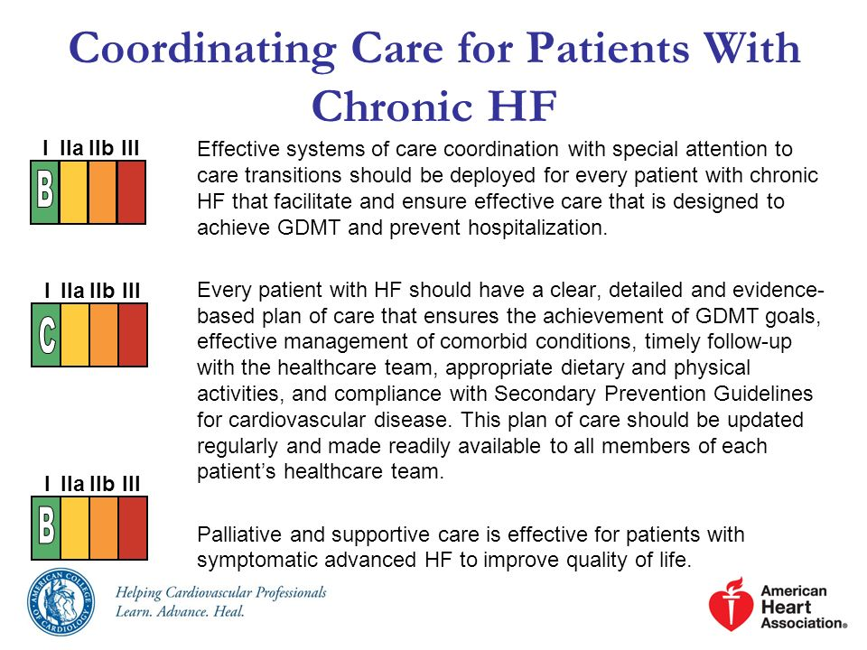 Coordinating Care for Patients With Chronic HF Effective systems of care coordination with special attention to care transitions should be deployed fo