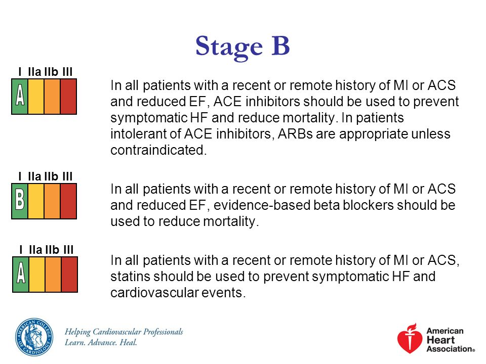 Stage B In all patients with a recent or remote history of MI or ACS and reduced EF, ACE inhibitors should be used to prevent symptomatic HF and reduc