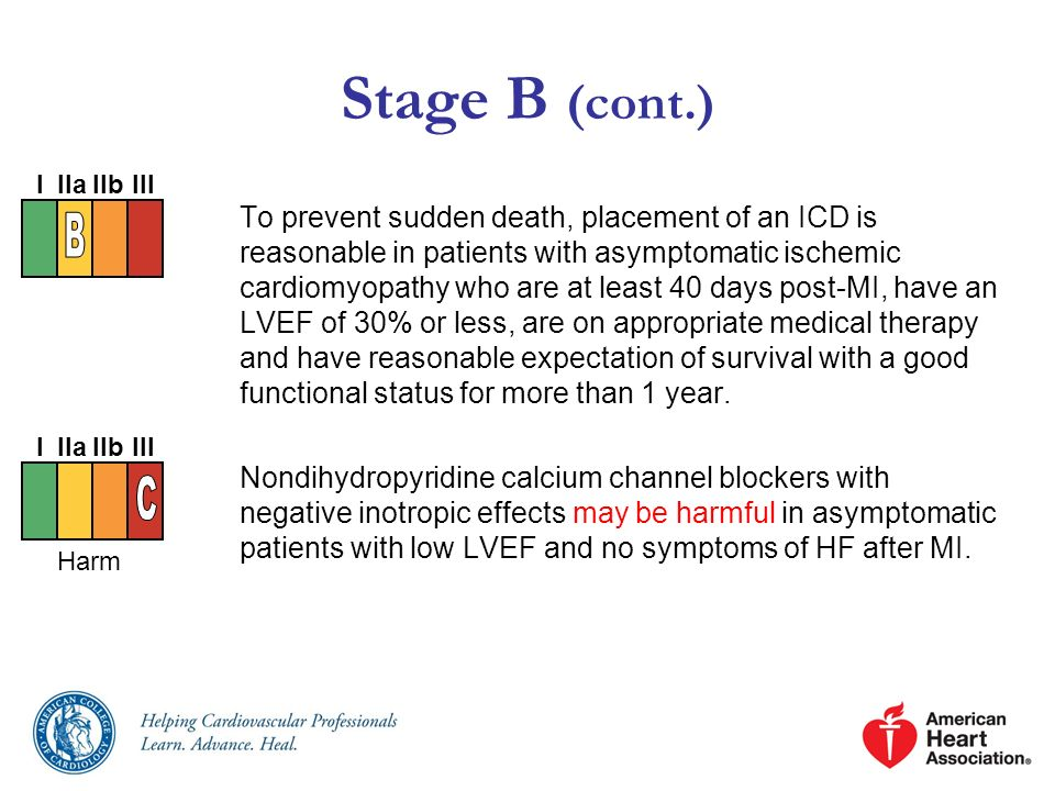 Stage B (cont.) To prevent sudden death, placement of an ICD is reasonable in patients with asymptomatic ischemic cardiomyopathy who are at least 40 d