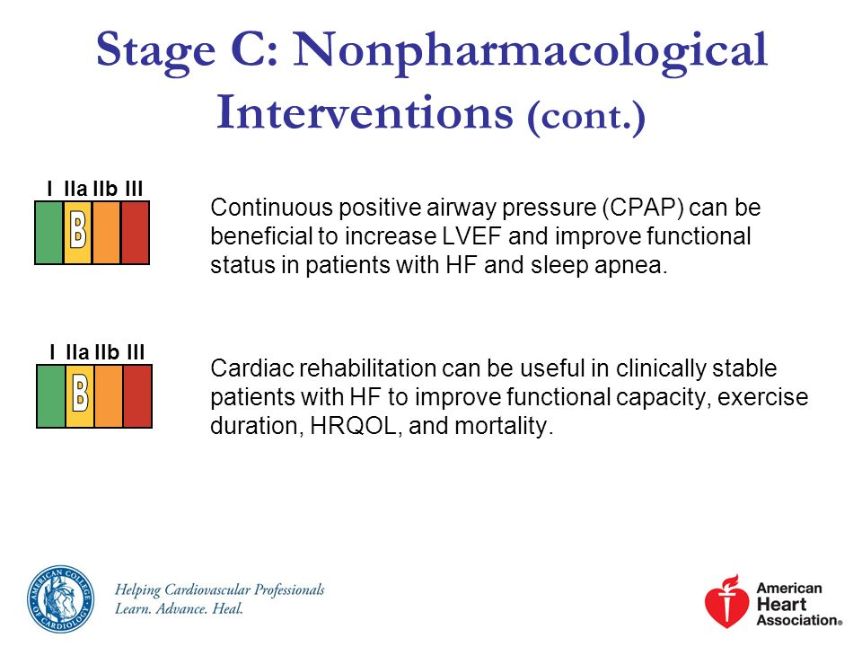 Stage C: Nonpharmacological Interventions (cont.) Continuous positive airway pressure (CPAP) can be beneficial to increase LVEF and improve functional