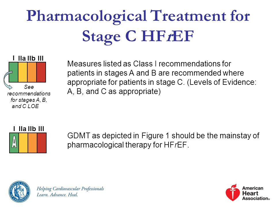 Pharmacological Treatment for Stage C HFrEF Measures listed as Class I recommendations for patients in stages A and B are recommended where appropriat