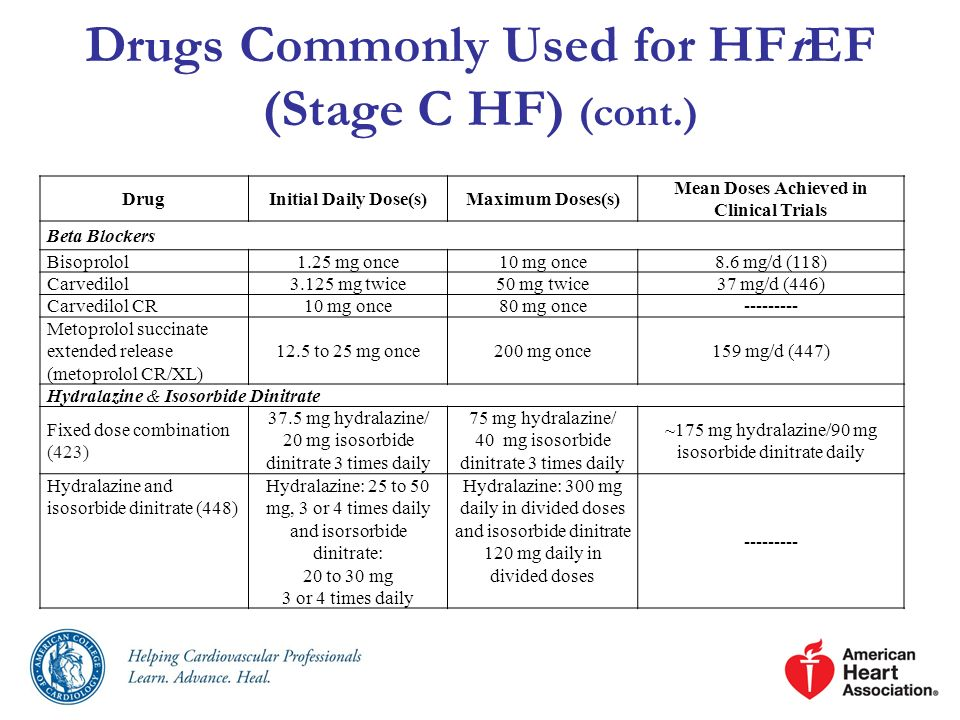 Drugs Commonly Used for HFrEF (Stage C HF) (cont.) DrugInitial Daily Dose(s)Maximum Doses(s) Mean Doses Achieved in Clinical Trials Beta Blockers Biso