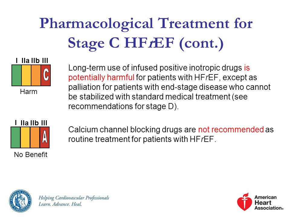Pharmacological Treatment for Stage C HFrEF (cont.) Long-term use of infused positive inotropic drugs is potentially harmful for patients with HFrEF,