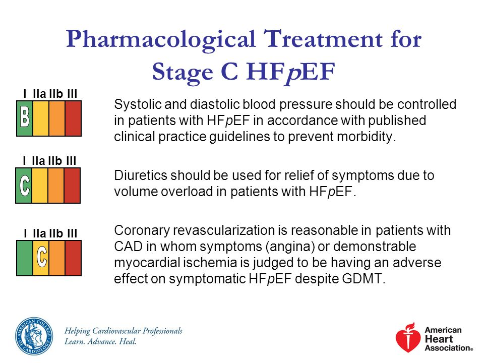 Pharmacological Treatment for Stage C HFpEF Systolic and diastolic blood pressure should be controlled in patients with HFpEF in accordance with publi