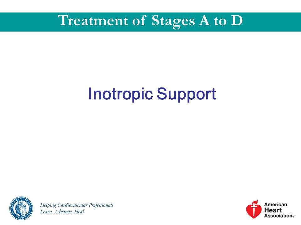 Inotropic Support Treatment of Stages A to D