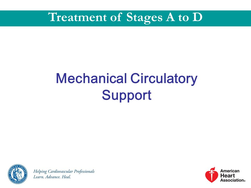 Mechanical Circulatory Support Treatment of Stages A to D