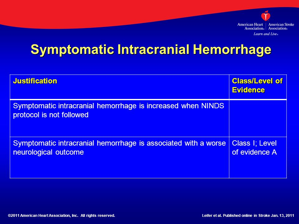 Symptomatic Intracranial Hemorrhage Justification Class/Level of Evidence Symptomatic intracranial hemorrhage is increased when NINDS protocol is not