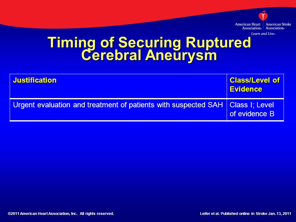 Timing of Securing Ruptured Cerebral Aneurysm Justification Class/Level of Evidence Urgent evaluation and treatment of patients with suspected SAHClas