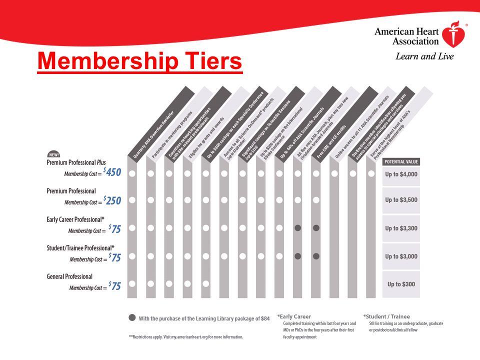 Membership Tiers