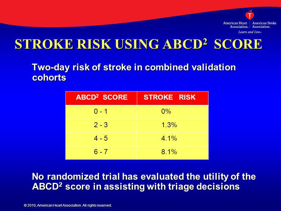 © 2010, American Heart Association. All rights reserved. STROKE RISK USING ABCD 2 SCORE Two-day risk of stroke in combined validation cohorts Two-day