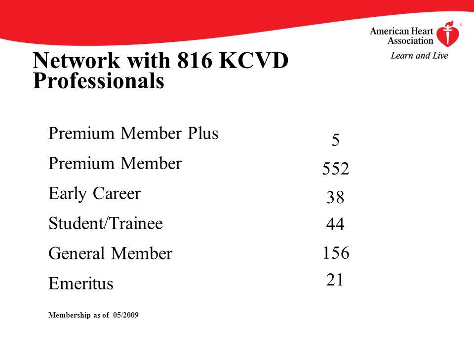 Network with 816 KCVD Professionals Premium Member Plus Premium Member Early Career Student/Trainee General Member Emeritus 5 552 38 44 156 21 Membership as of 05/2009