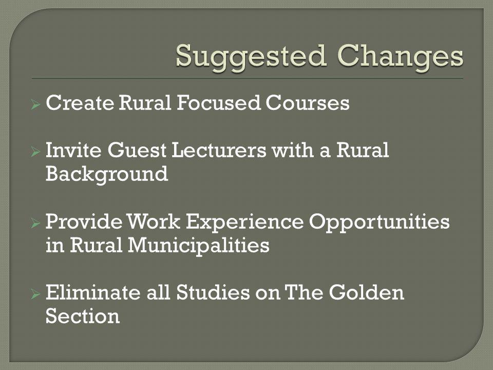 Create Rural Focused Courses Invite Guest Lecturers with a Rural Background Provide Work Experience Opportunities in Rural Municipalities Eliminate all Studies on The Golden Section