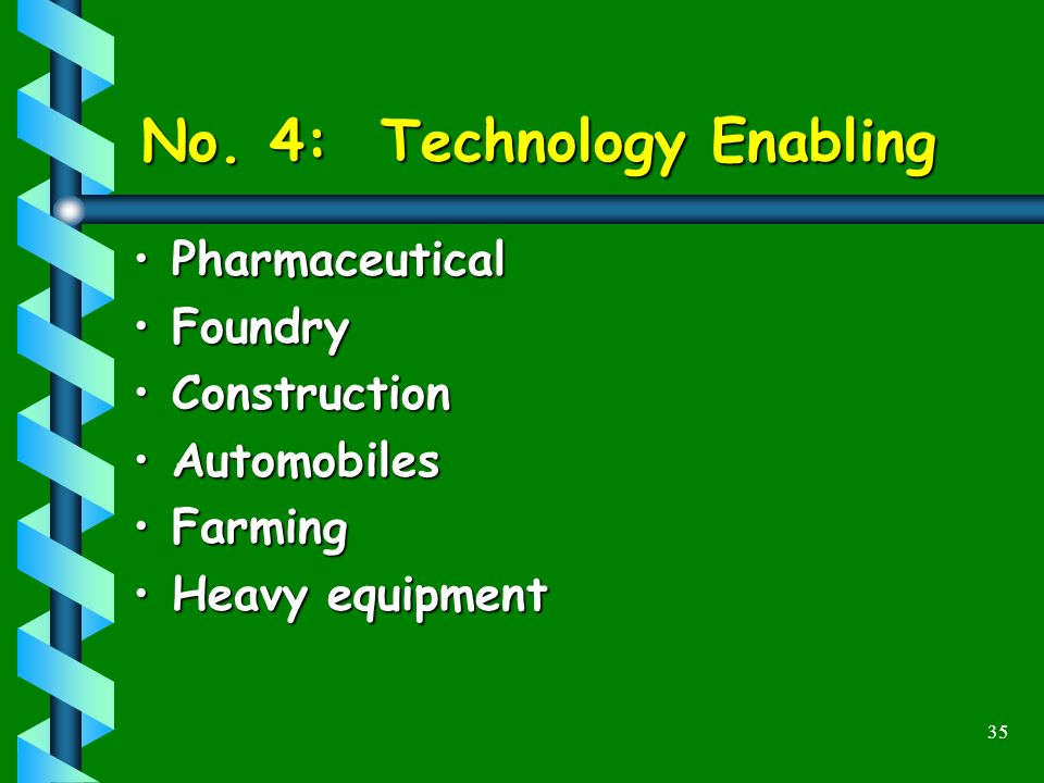 35 No. 4: Technology Enabling PharmaceuticalPharmaceutical FoundryFoundry ConstructionConstruction AutomobilesAutomobiles FarmingFarming Heavy equipme