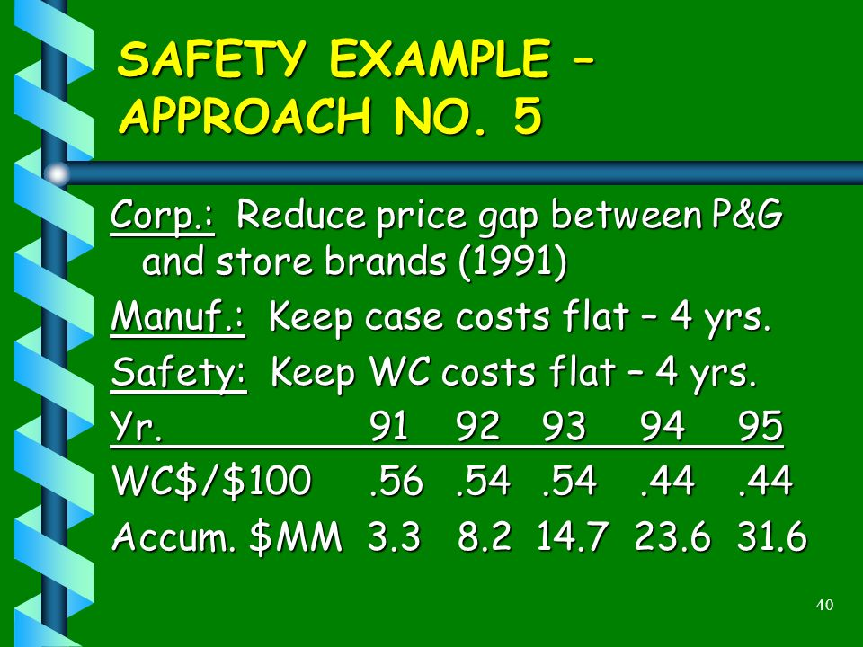 40 SAFETY EXAMPLE – APPROACH NO. 5 Corp.: Reduce price gap between P&G and store brands (1991) Manuf.: Keep case costs flat – 4 yrs. Safety: Keep WC c
