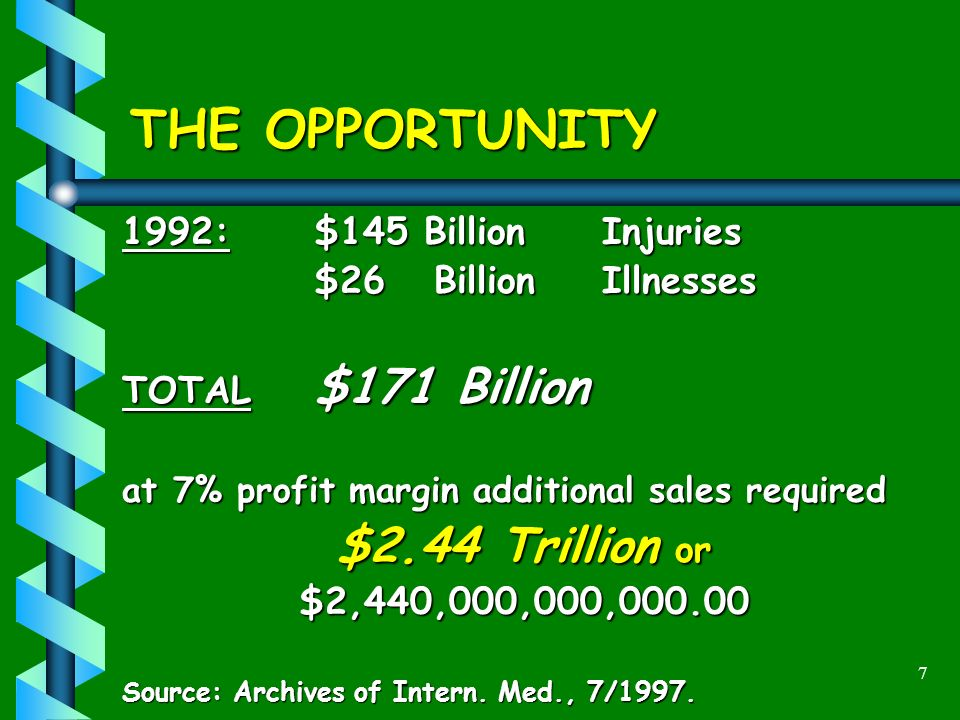 7 THE OPPORTUNITY 1992:$145 BillionInjuries $26 Billion Illnesses TOTAL $171 Billion at 7% profit margin additional sales required $2.44 Trillion or $