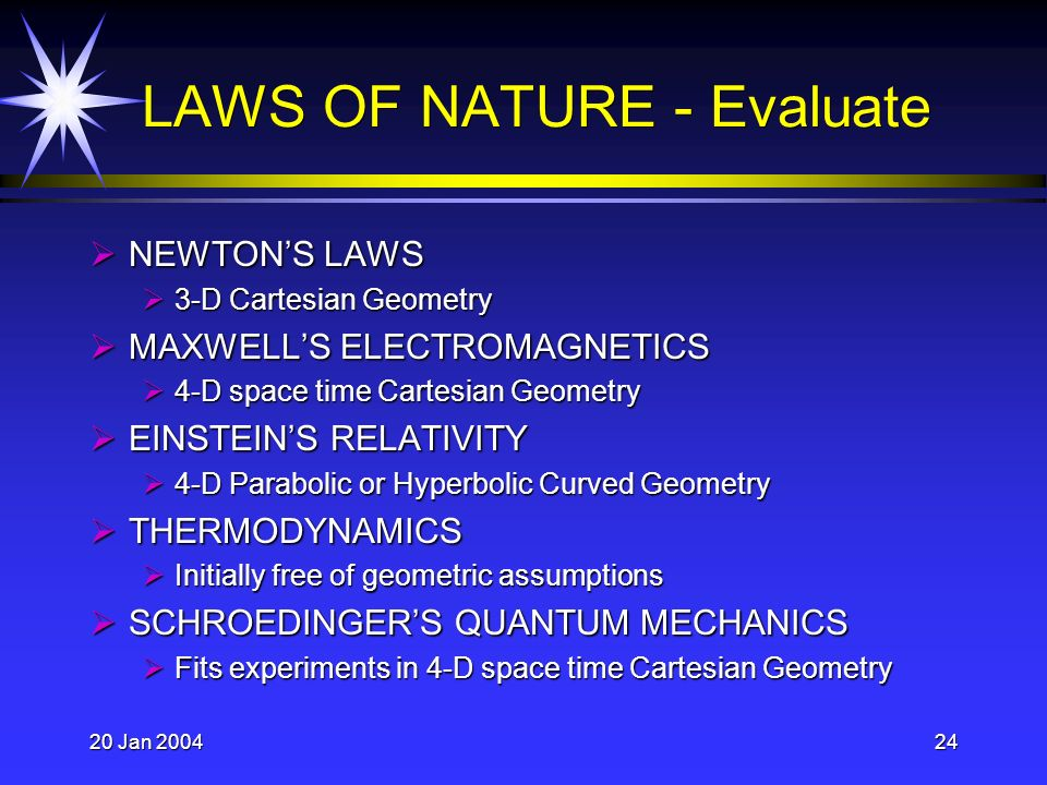 20 Jan 200424 LAWS OF NATURE - Evaluate NEWTONS LAWS NEWTONS LAWS 3-D Cartesian Geometry 3-D Cartesian Geometry MAXWELLS ELECTROMAGNETICS MAXWELLS ELECTROMAGNETICS 4-D space time Cartesian Geometry 4-D space time Cartesian Geometry EINSTEINS RELATIVITY EINSTEINS RELATIVITY 4-D Parabolic or Hyperbolic Curved Geometry 4-D Parabolic or Hyperbolic Curved Geometry THERMODYNAMICS THERMODYNAMICS Initially free of geometric assumptions Initially free of geometric assumptions SCHROEDINGERS QUANTUM MECHANICS SCHROEDINGERS QUANTUM MECHANICS Fits experiments in 4-D space time Cartesian Geometry Fits experiments in 4-D space time Cartesian Geometry