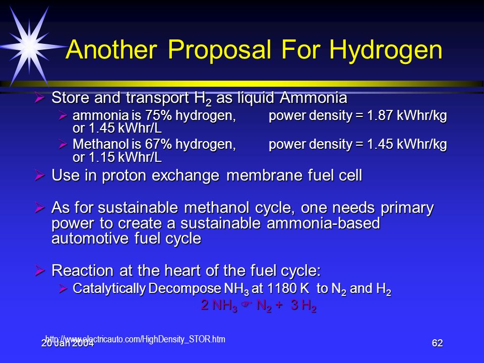 20 Jan 200462 Another Proposal For Hydrogen Store and transport H 2 as liquid Ammonia Store and transport H 2 as liquid Ammonia ammonia is 75% hydrogen, power density = 1.87 kWhr/kg or 1.45 kWhr/L ammonia is 75% hydrogen, power density = 1.87 kWhr/kg or 1.45 kWhr/L Methanol is 67% hydrogen, power density = 1.45 kWhr/kg or 1.15 kWhr/L Methanol is 67% hydrogen, power density = 1.45 kWhr/kg or 1.15 kWhr/L Use in proton exchange membrane fuel cell Use in proton exchange membrane fuel cell As for sustainable methanol cycle, one needs primary power to create a sustainable ammonia-based automotive fuel cycle As for sustainable methanol cycle, one needs primary power to create a sustainable ammonia-based automotive fuel cycle Reaction at the heart of the fuel cycle: Reaction at the heart of the fuel cycle: Catalytically Decompose NH 3 at 1180 K to N 2 and H 2 Catalytically Decompose NH 3 at 1180 K to N 2 and H 2 2 NH 3 N 2 + 3 H 2 http://www.electricauto.com/HighDensity_STOR.htm