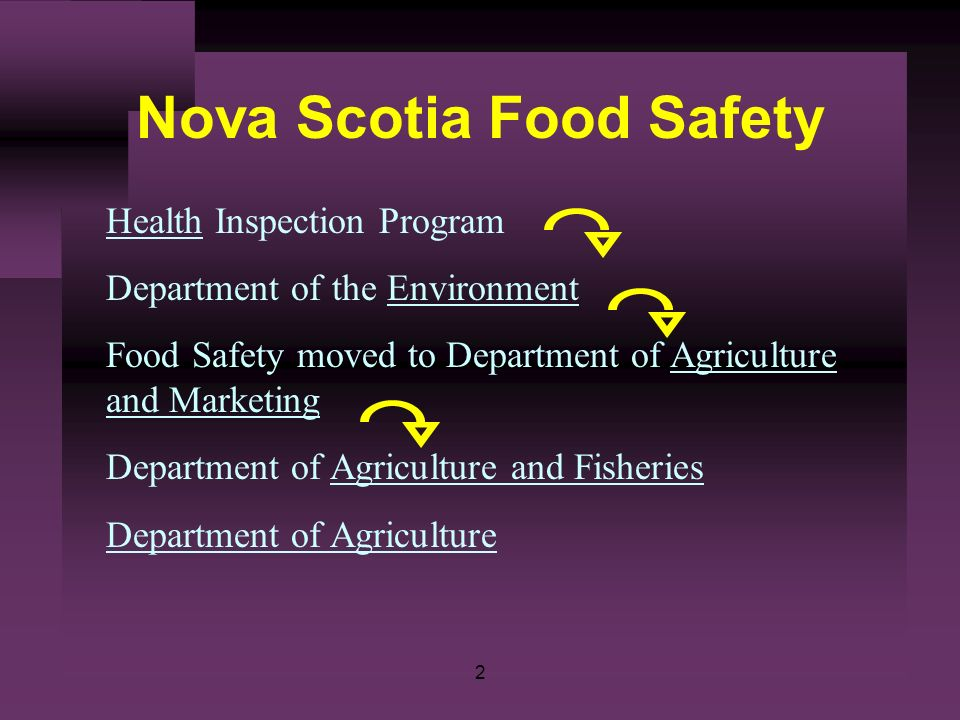 2 Nova Scotia Food Safety Health Inspection Program Department of the Environment Food Safety moved to Department of Agriculture and Marketing Department of Agriculture and Fisheries Department of Agriculture