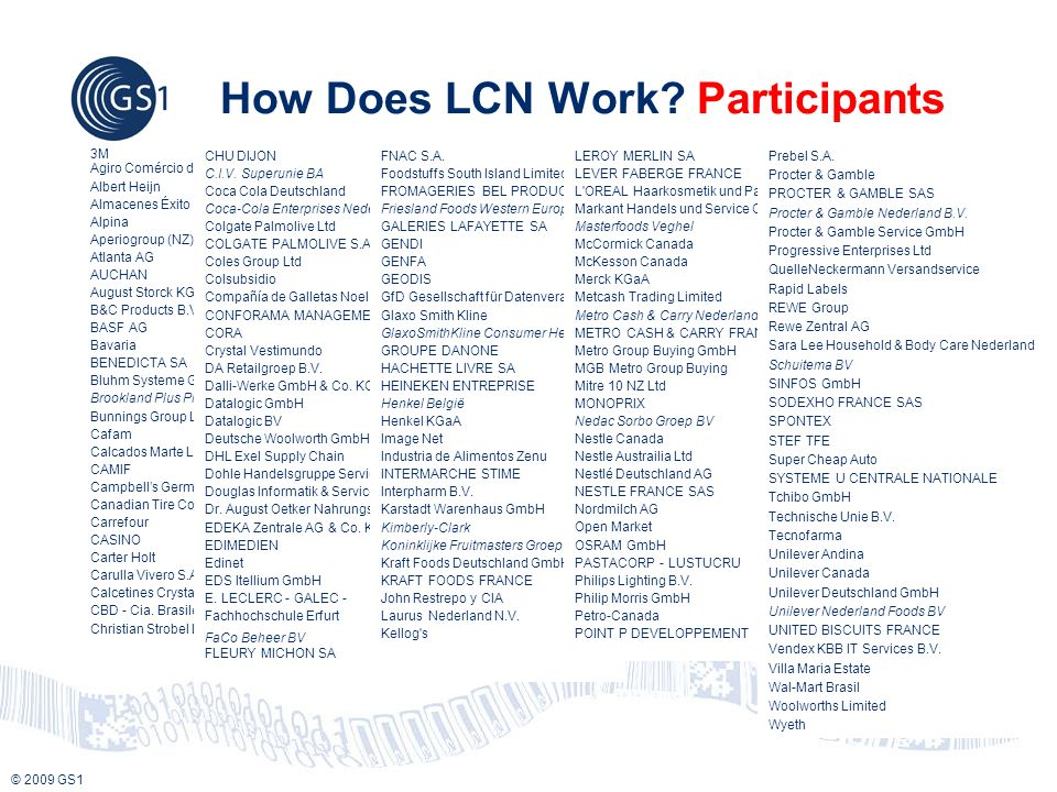 © 2009 GS1 How Does LCN Work. Participants 3M Agiro Comércio de Produtos Industrializados S.A.