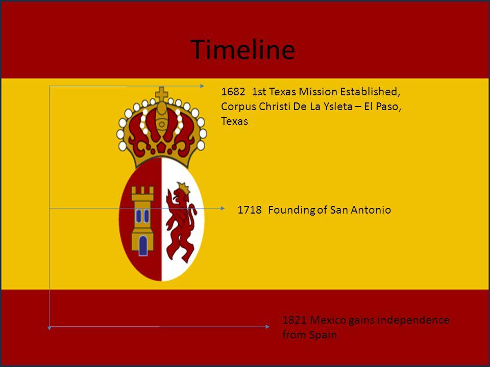 Timeline 1682 1st Texas Mission Established, Corpus Christi De La Ysleta – El Paso, Texas 1718 Founding of San Antonio 1821 Mexico gains independence