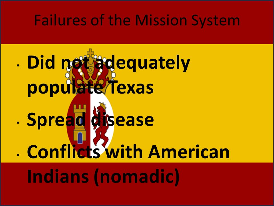 Failures of the Mission System Did not adequately populate Texas Spread disease Conflicts with American Indians (nomadic)