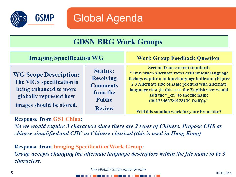 ©2005 GS1 5 The Global Collaborative Forum Global Agenda GDSN BRG Work Groups Imaging Specification WG WG Scope Description: The VICS specification is being enhanced to more globally represent how images should be stored.