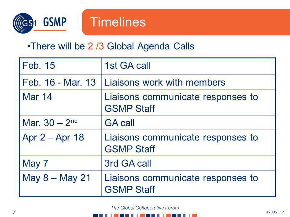 ©2005 GS1 7 The Global Collaborative Forum Timelines There will be 2 /3 Global Agenda Calls Feb.