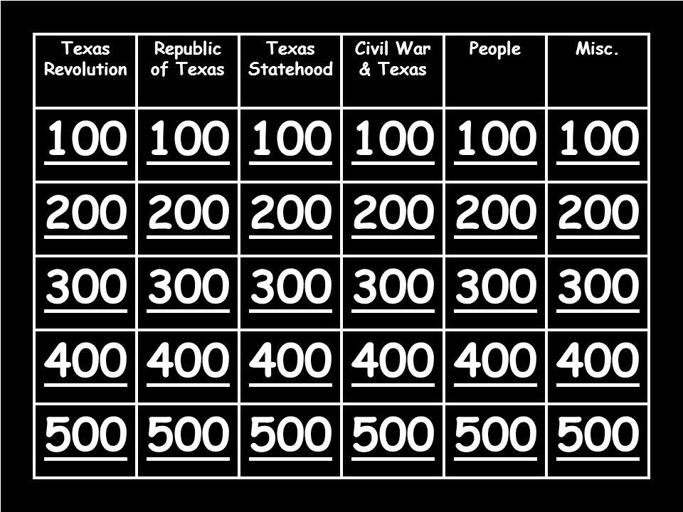 Texas Revolution Republic of Texas Texas Statehood Civil War & Texas PeopleMisc. 100 200 300 400 500 Main page (home)