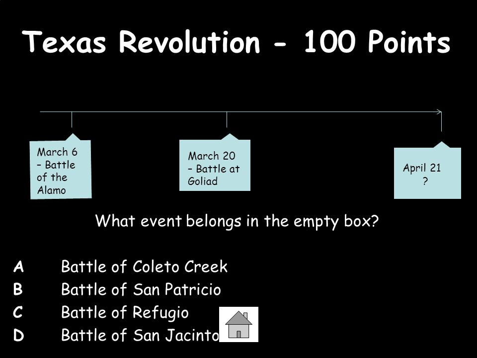 Texas Revolution - 100 Points What event belongs in the empty box? ABattle of Coleto Creek BBattle of San Patricio CBattle of Refugio DBattle of San J