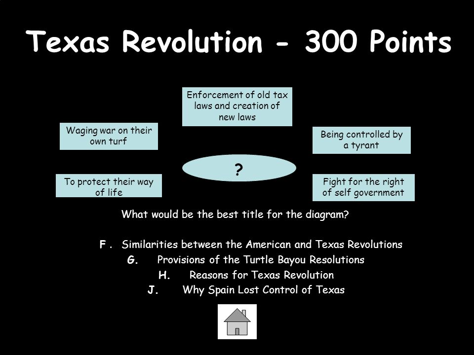 Texas Revolution - 300 Points Question What would be the best title for the diagram? F. Similarities between the American and Texas Revolutions G. Pro