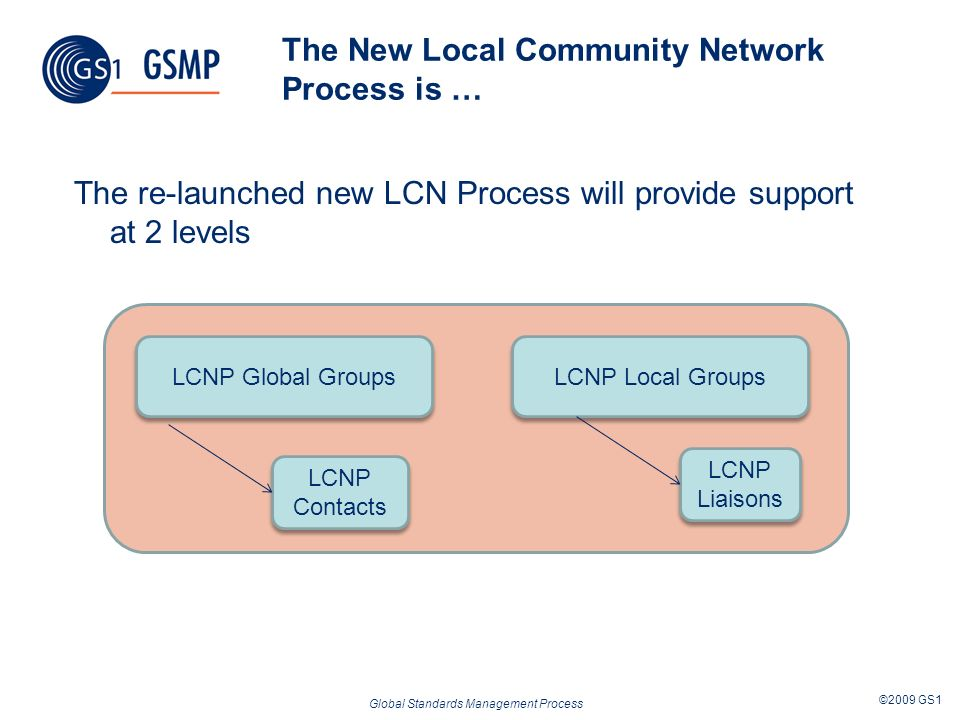 Global Standards Management Process ©2009 GS1 The New Local Community Network Process is … The re-launched new LCN Process will provide support at 2 l