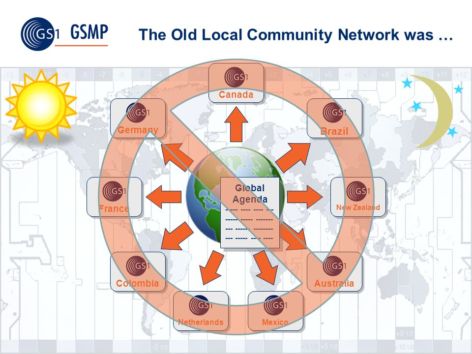 Global Standards Management Process ©2009 GS1 New LCNP Summary What do MOs need to do.