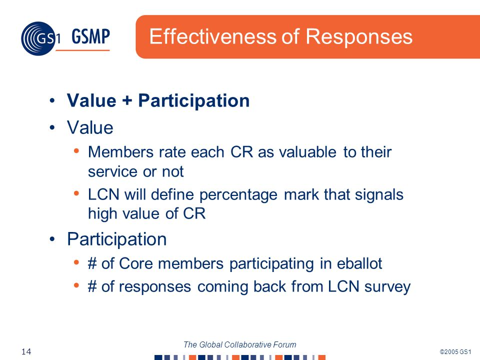©2005 GS1 14 The Global Collaborative Forum Effectiveness of Responses Value + Participation Value Members rate each CR as valuable to their service o