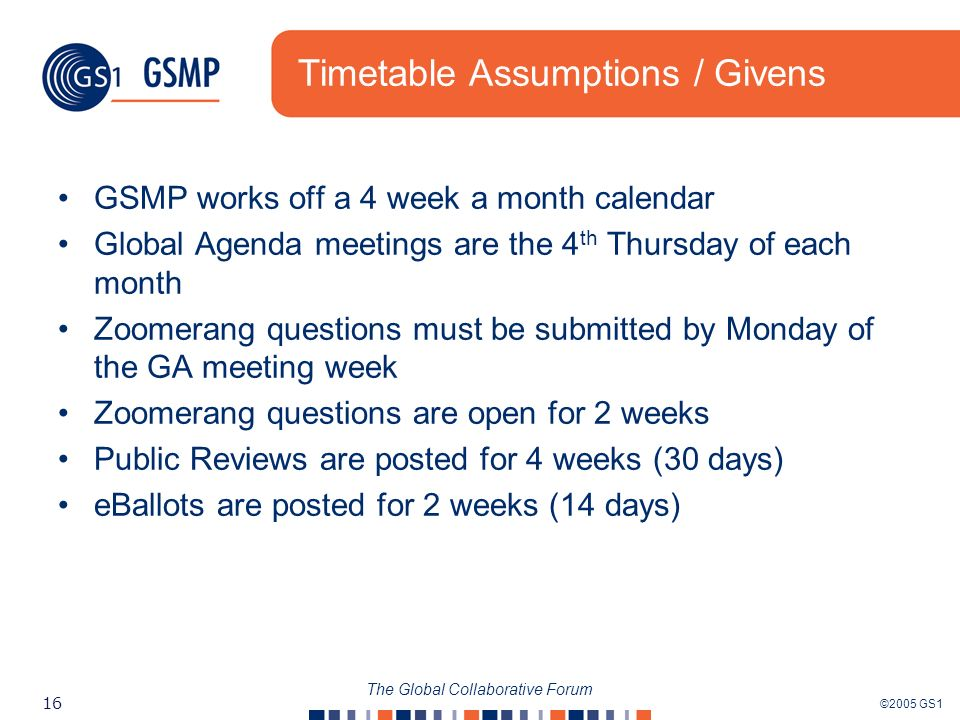©2005 GS1 16 The Global Collaborative Forum GSMP works off a 4 week a month calendar Global Agenda meetings are the 4 th Thursday of each month Zoomerang questions must be submitted by Monday of the GA meeting week Zoomerang questions are open for 2 weeks Public Reviews are posted for 4 weeks (30 days) eBallots are posted for 2 weeks (14 days) Timetable Assumptions / Givens