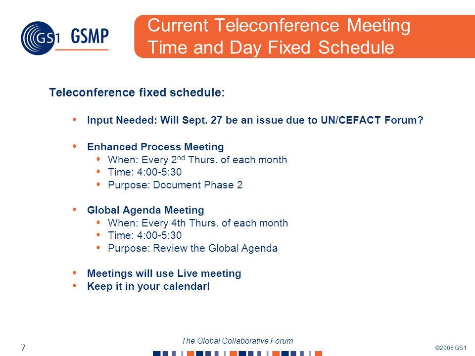 ©2005 GS1 18 The Global Collaborative Forum 1 23 456 Key weeks GA Meeting Week Meeting Weeks