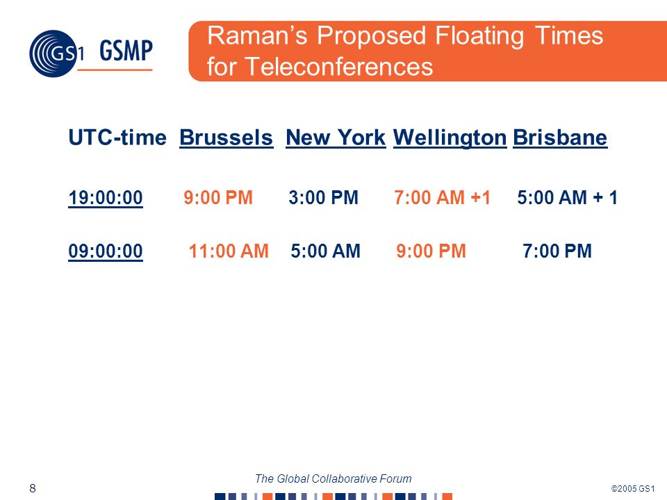©2005 GS1 8 The Global Collaborative Forum Ramans Proposed Floating Times for Teleconferences UTC-time Brussels New York Wellington BrisbaneBrusselsNew YorkWellingtonBrisbane 19:00:0019:00:00 9:00 PM 3:00 PM 7:00 AM +1 5:00 AM + 1 09:00:0009:00:00 11:00 AM 5:00 AM 9:00 PM 7:00 PM