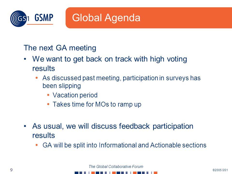 ©2005 GS1 20 The Global Collaborative Forum 1 23 456 Key weeks GA Meeting Week Zoomerang Zoomerang Analysis 6 Month View of 1 Cycle w/ Zoomerang Analysis Added