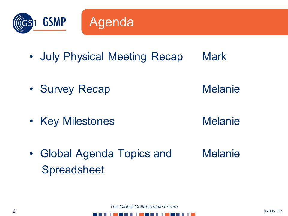 ©2005 GS1 2 The Global Collaborative Forum Agenda July Physical Meeting RecapMark Survey RecapMelanie Key MilestonesMelanie Global Agenda Topics andMelanie Spreadsheet