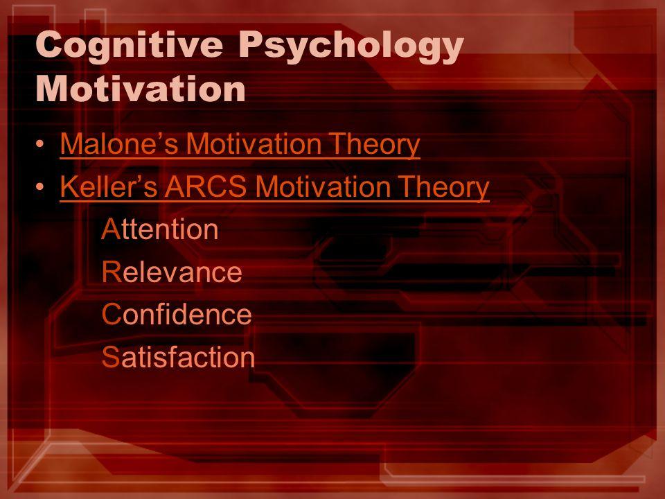 Cognitive Psychology Motivation Malones Motivation Theory Kellers ARCS Motivation TheoryKellers ARCS Motivation Theory Attention Relevance Confidence